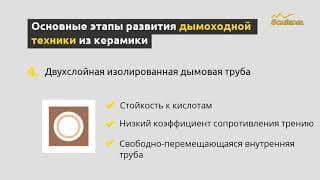 Основные этапы развития дымоходной техники из керамики