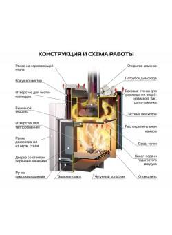 Печь ERMAK 12 Премиум